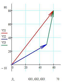 диаграмму в маткаде векторную